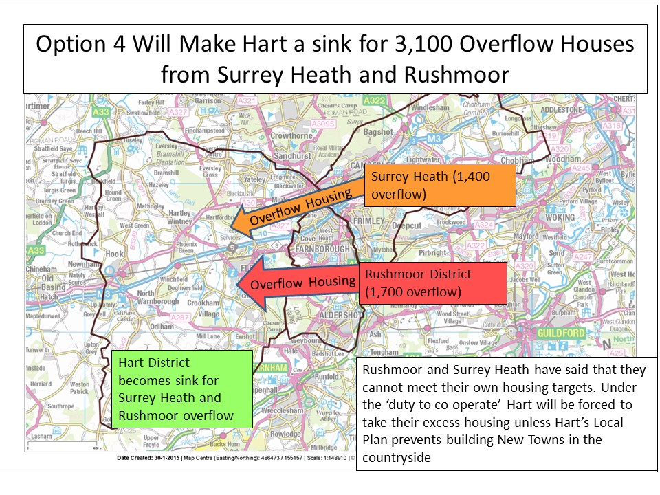 Hart becomes Housing Sink for Surrey Heath and Rushmor
