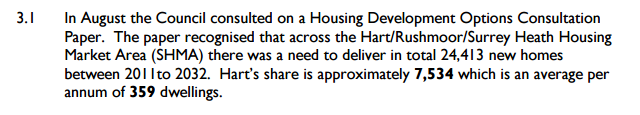 Hart District Council Housing Requirement from Cabinet Meeting November 2014 or Local Plan; SHMA