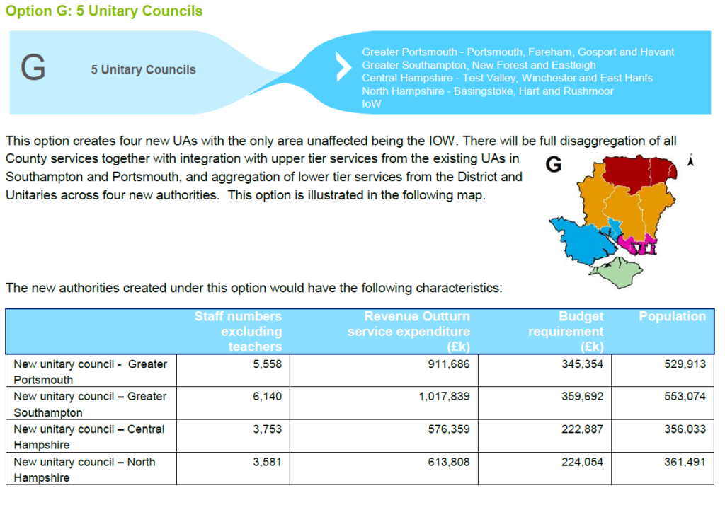 Hampshire County Council Consultation Option G Five unitary Councils