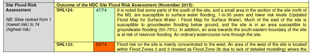 Winchfield Strategic Assessment - Flood Risk 2