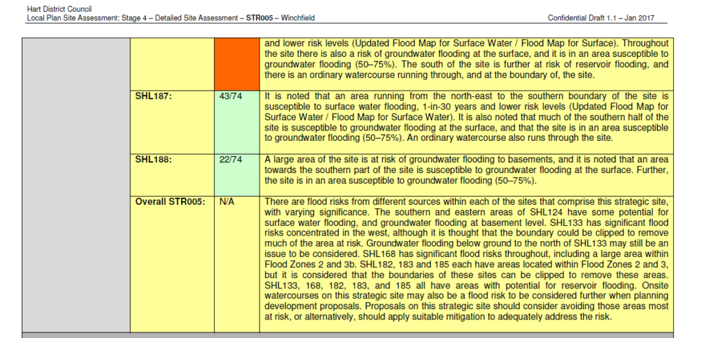 Winchfield Strategic Assessment - Flood Risk 4