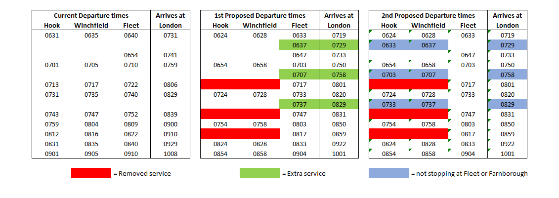 South West Trains SWR timetable consultation