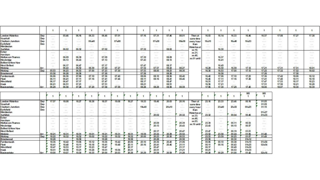 Proposed South West Railway (SWR) London to Hook and Winchfield timetable