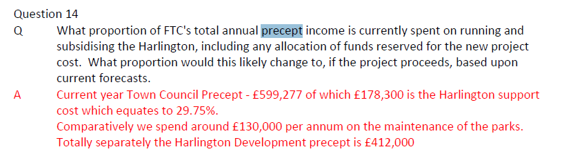 Harlington precept £412000 per year. Harlington Horror Show
