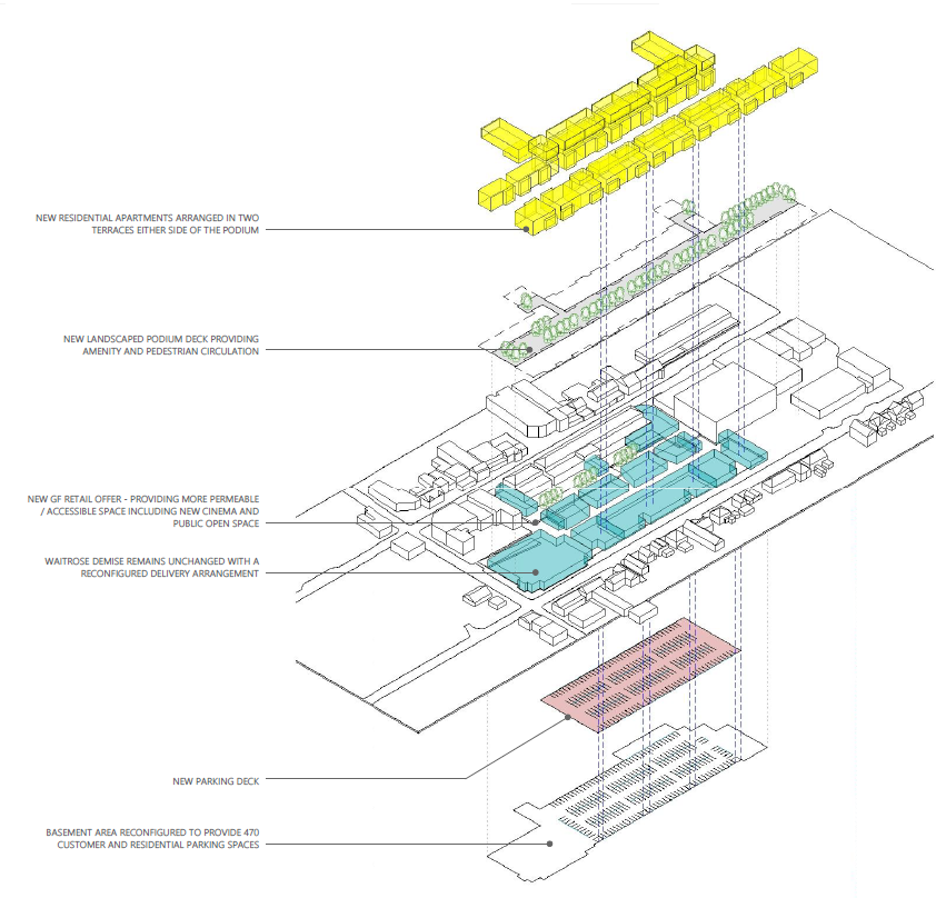 Fleet Regeneration: Hart Shopping Centre Design Study