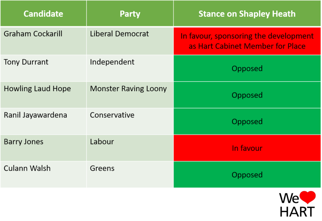 Shapley Heath controversy: where each NE Hampshire candidate stands.