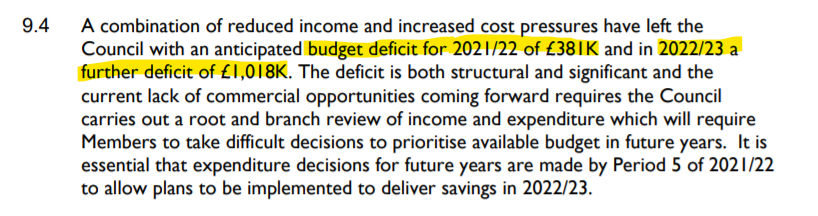 Hart Council budget deficits 2021/22 and 2022/23