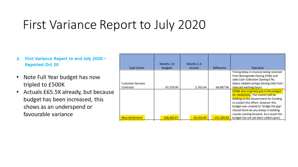 Shapley Heath Finance Masquerade First Variance Report to July 2020