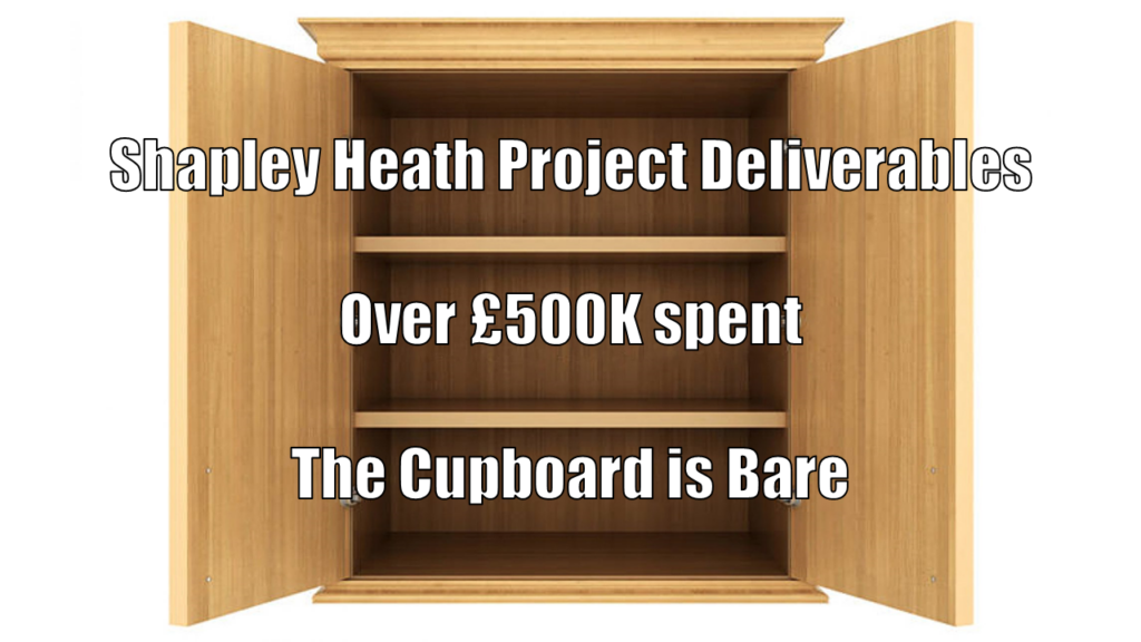 Shapley Heath Deliverables Cupboard is Bare